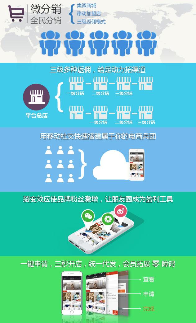 深圳德盛将来科技|在线培训系统|应急救护培训系统|有奖调研系统|内部培训系统